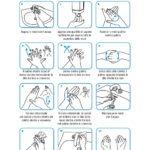 lavare correttamente le mani